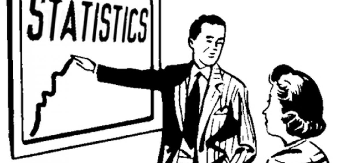 10 marketing stats
